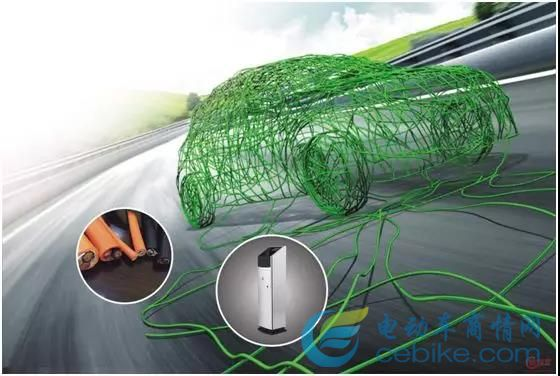 四部委:力争用3年大幅提升新能源汽车充电技术水平!
