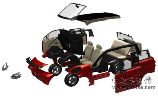 电动车率先申请了电动车轻量化车身结构的发明专利
