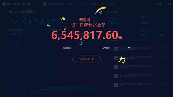 单日1331万!电商平台总销售额第一!绿源新零售成绩喜人!
