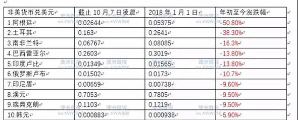 2019中国电动车海外竞争进入白热化,最新市场信息看这里!