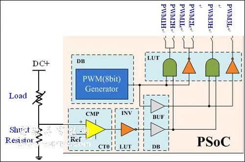 基于psoc的电动自行车控制器的设计