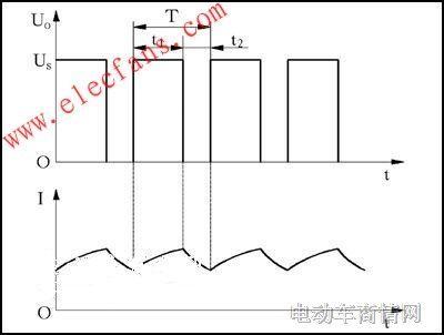 电动自行车控制器的技术原理解析